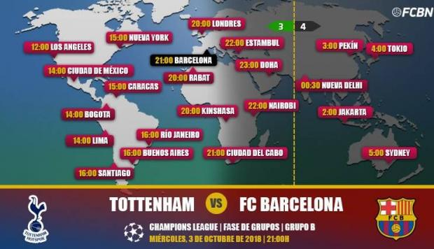 Horarios del Barcelona vs Tottenham por Champions League vía Facebook.