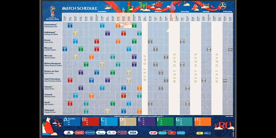 Eliminatorias Rusia 2018 Calendario Y Horarios