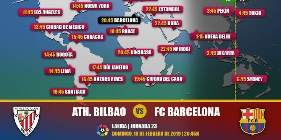 Image Result For Athletic Bilbao Y Barcelona En Vivo Gratis