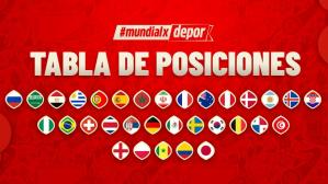 Tabla de posiciones del Mundial Rusia 2018. (Getty)