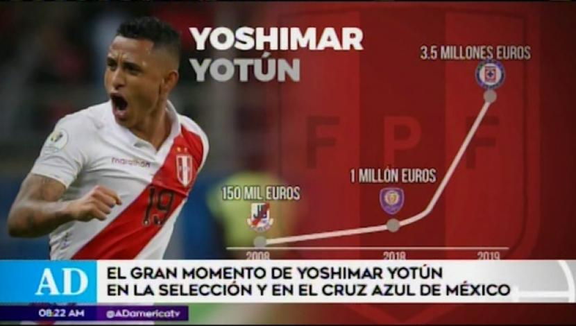 Yoshimar Yotún. (Video: América TV)