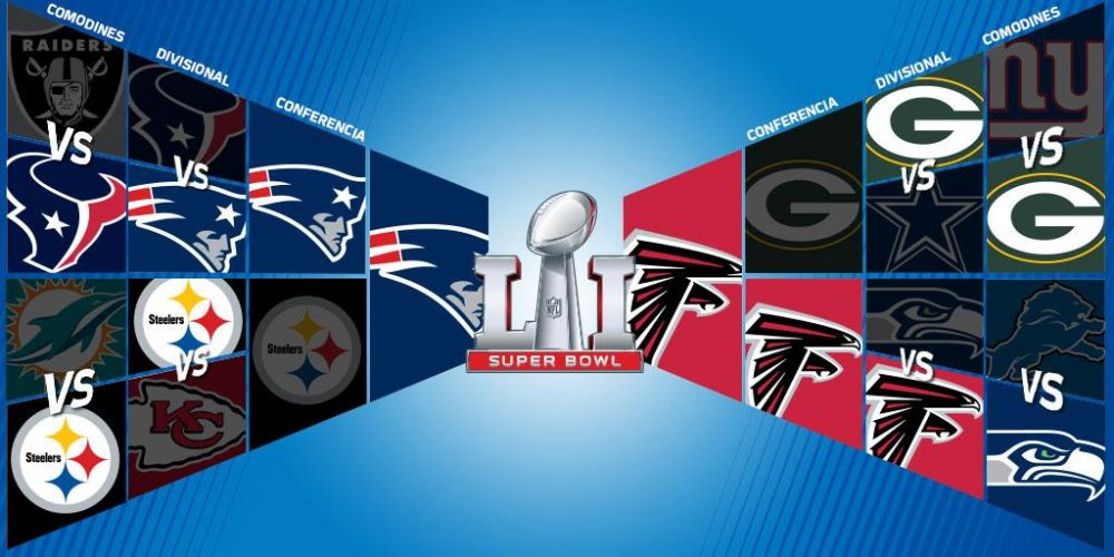 dc7e3d6d4 Super Bowl LI  New England Patriots y Atlanta Falcons