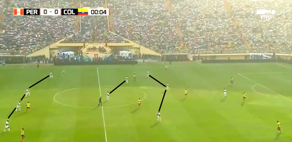 Arranque contra Colombia